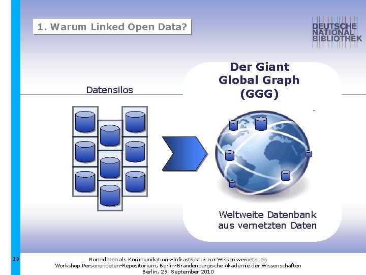 1. Warum Linked Open Data? Datensilos Der Giant Global Graph (GGG) Weltweite Datenbank aus