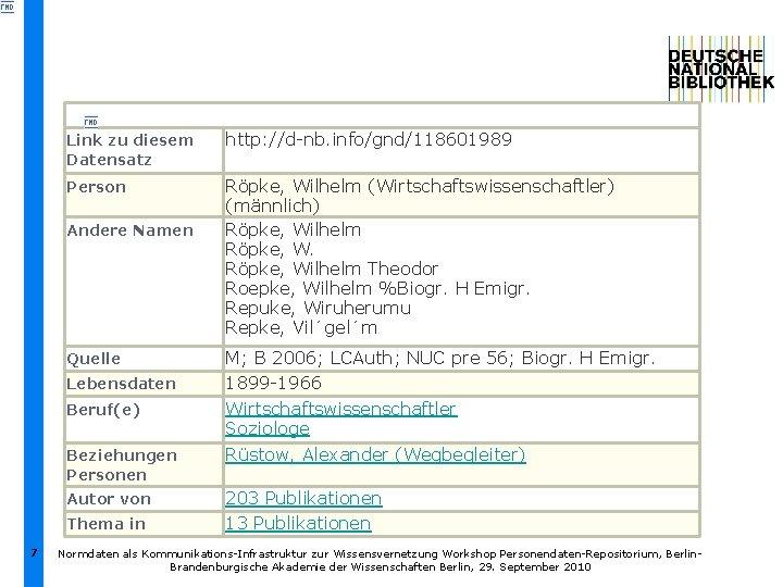 Link zu diesem Datensatz http: //d-nb. info/gnd/118601989 Person Röpke, Wilhelm (Wirtschaftswissenschaftler) (männlich) Röpke, Wilhelm
