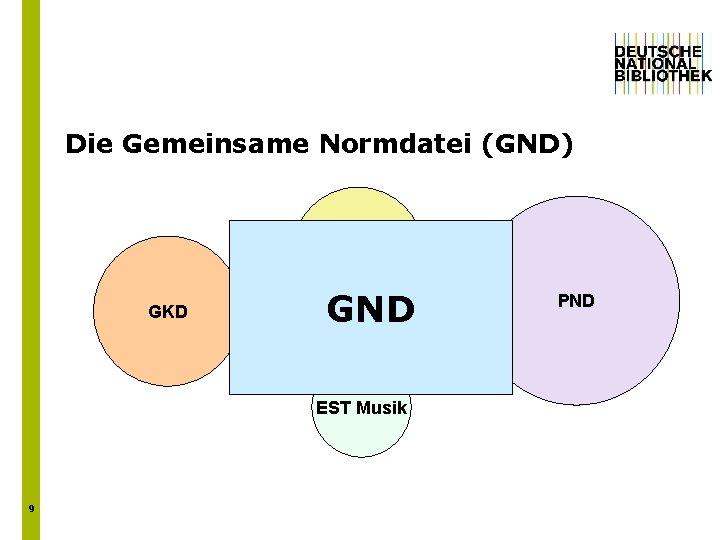Die Gemeinsame Normdatei (GND) SWD GKD GND EST Musik 9 PND