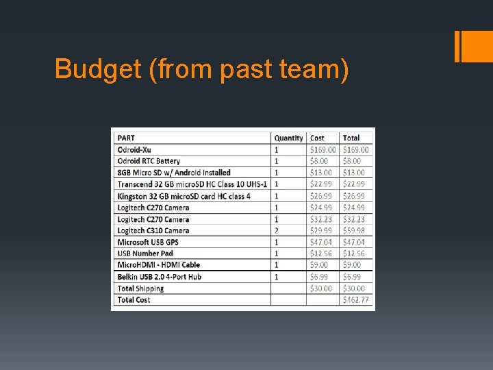 Budget (from past team)