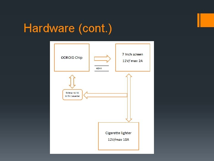 Hardware (cont. )