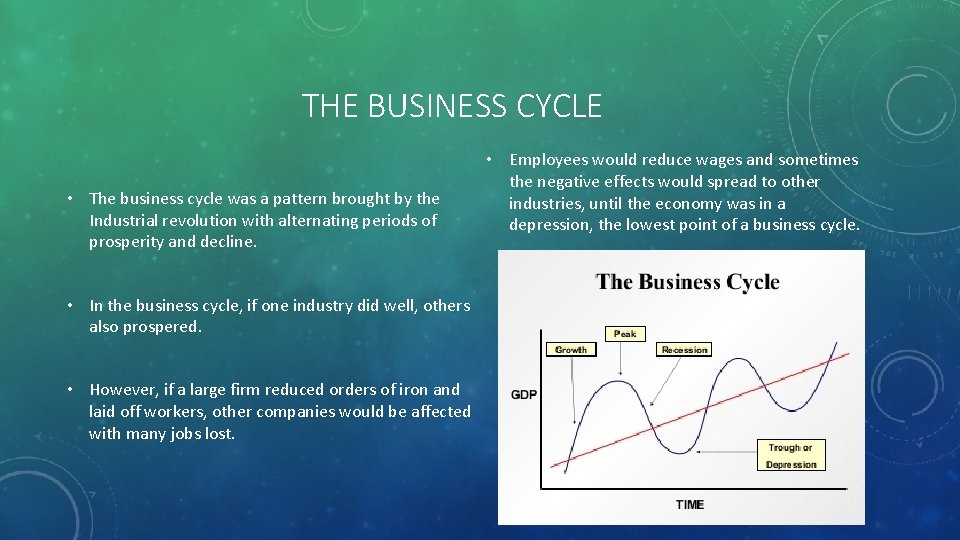 THE BUSINESS CYCLE • The business cycle was a pattern brought by the Industrial