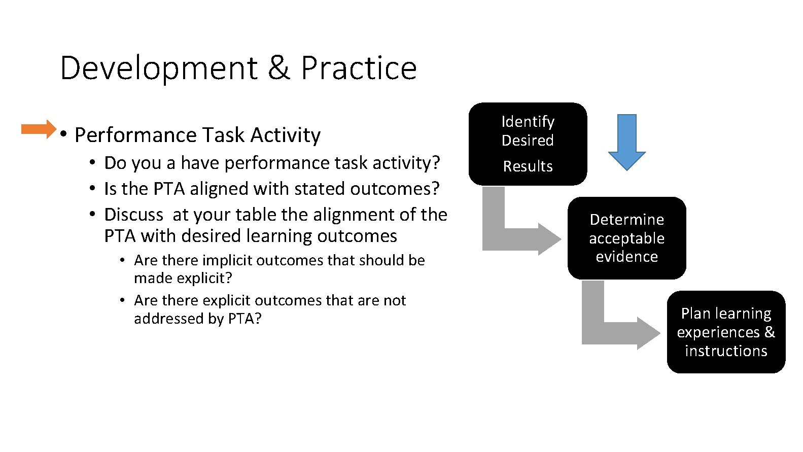 Development & Practice • Performance Task Activity • Do you a have performance task