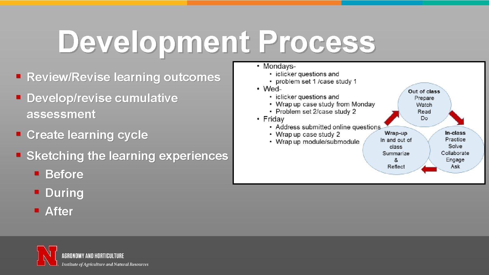 Development Process § § Review/Revise learning outcomes Develop/revise cumulative assessment § Create learning cycle