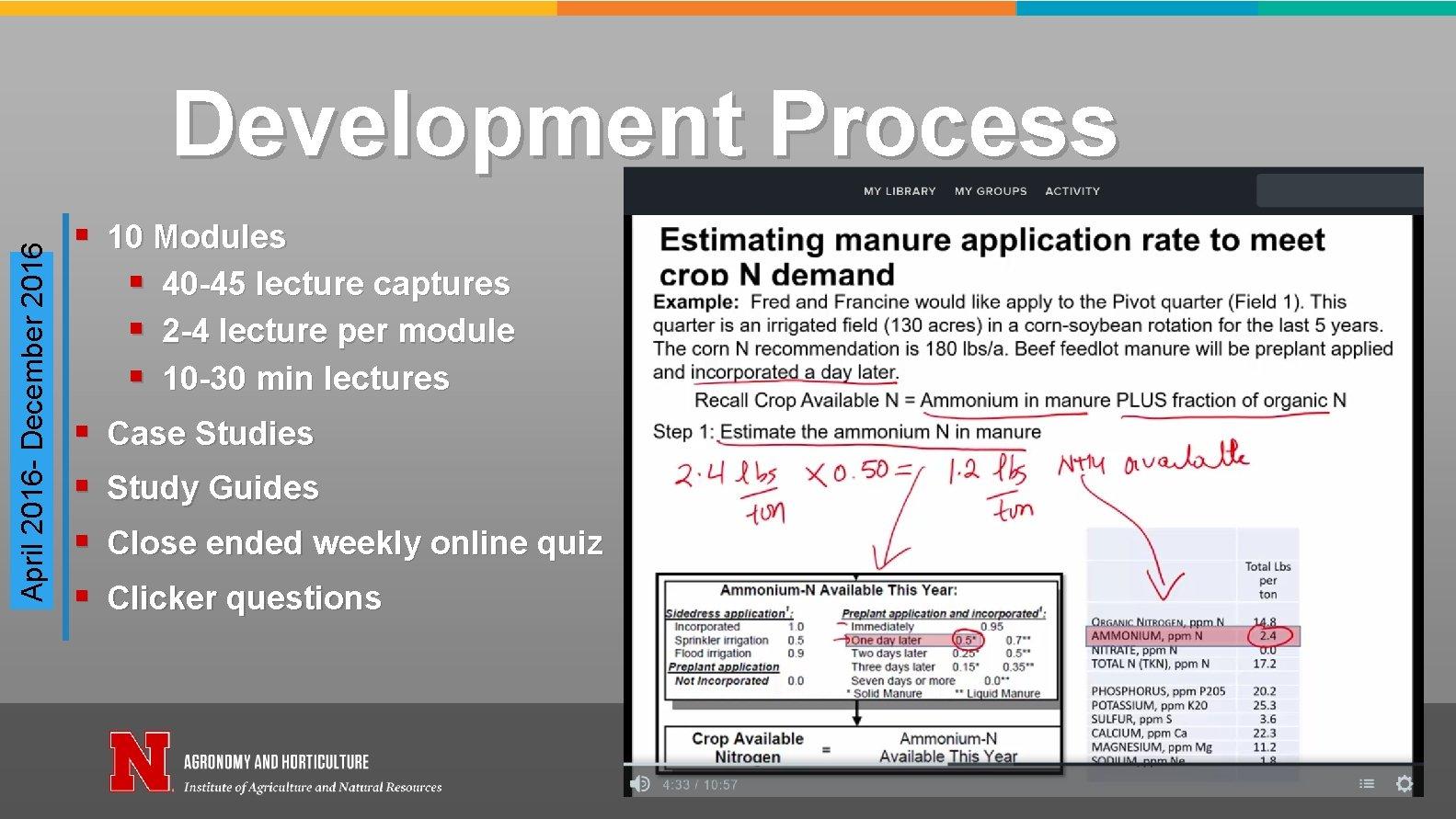 April 2016 - December 2016 Development Process § 10 Modules § 40 -45 lecture