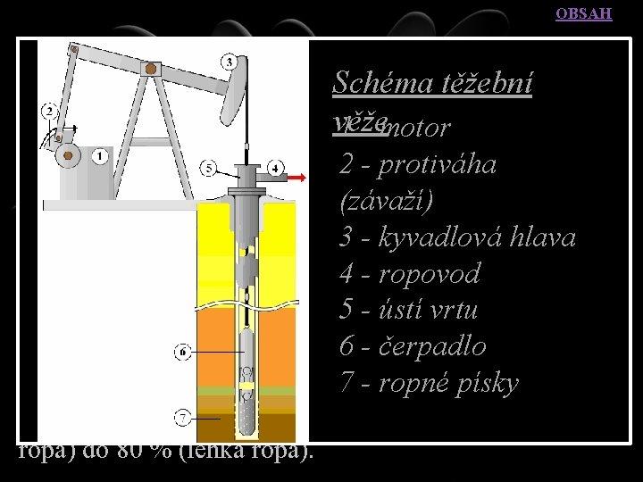 OBSAH TĚŽBA ROPYSchéma - METODY těžební A. Primární věže 1 - motor – samovolné