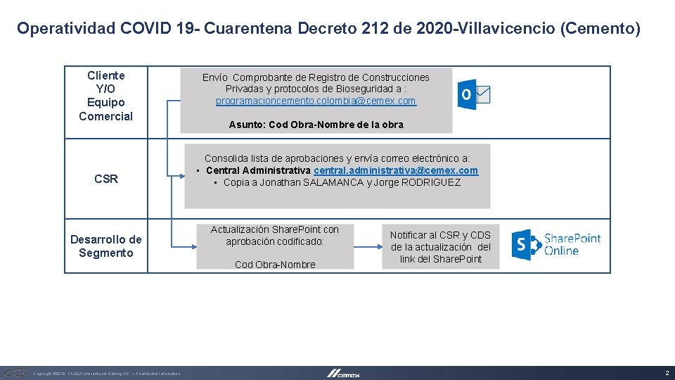 Operatividad COVID 19 - Cuarentena Decreto 212 de 2020 -Villavicencio (Cemento) Cliente Y/O Equipo