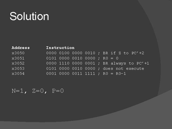 Solution Address x 3050 x 3051 x 3052 x 3053 x 3054 Instruction 0000