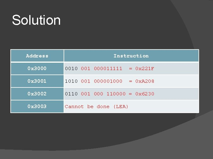 Solution Address Instruction 0 x 3000 001 000011111 = 0 x 221 F 0