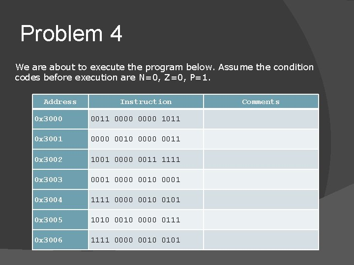 Problem 4 We are about to execute the program below. Assume the condition codes