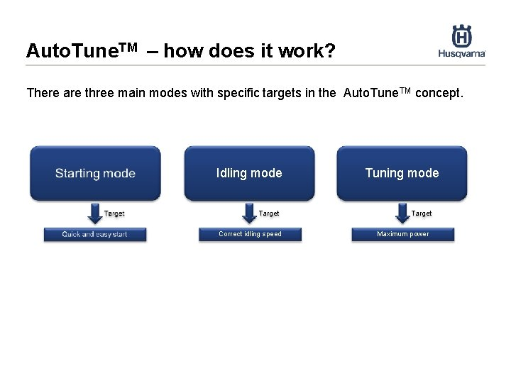 Auto. Tune. TM – how does it work? There are three main modes with