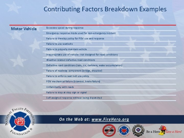 Contributing Factors Breakdown Examples Motor Vehicle Excessive speed during response Emergency response mode used