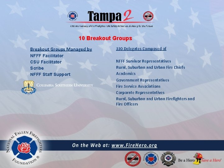 10 Breakout Groups Managed by NFFF Facilitator CSU Facilitator Scribe NFFF Staff Support 330
