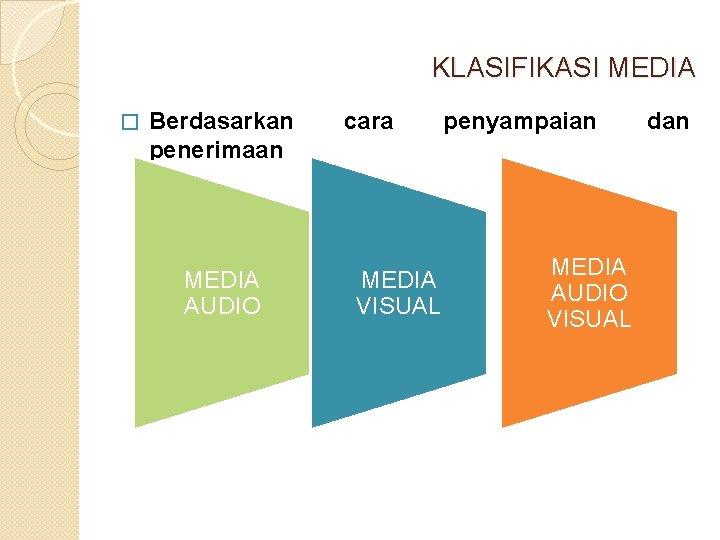 KLASIFIKASI MEDIA � Berdasarkan penerimaan MEDIA AUDIO cara MEDIA VISUAL penyampaian MEDIA AUDIO VISUAL