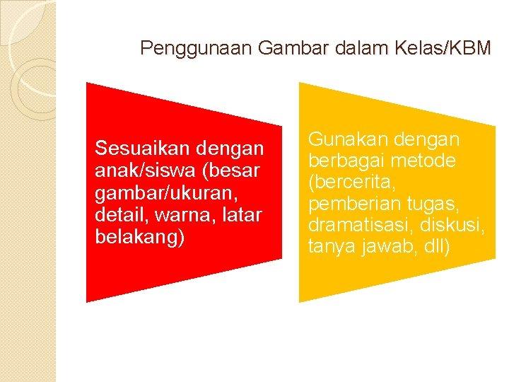 Penggunaan Gambar dalam Kelas/KBM Sesuaikan dengan anak/siswa (besar gambar/ukuran, detail, warna, latar belakang) Gunakan