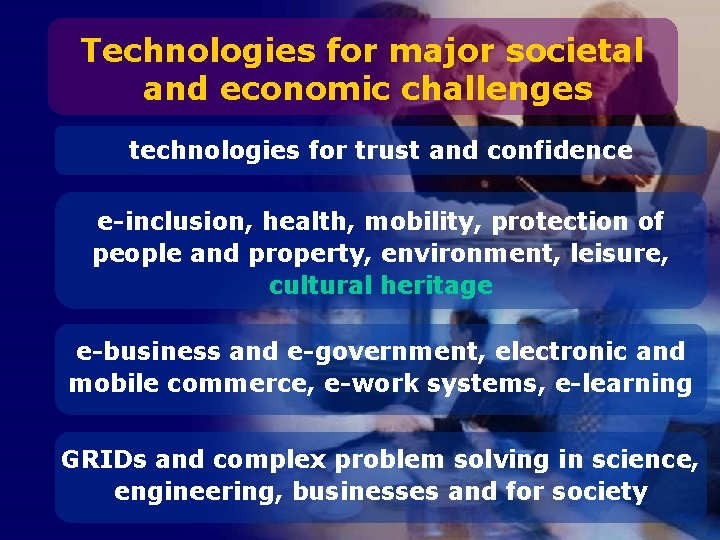 Technologies for major societal and economic challenges technologies for trust and confidence e-inclusion, health,