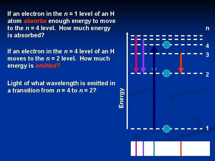 If an electron in the n = 1 level of an H atom absorbs