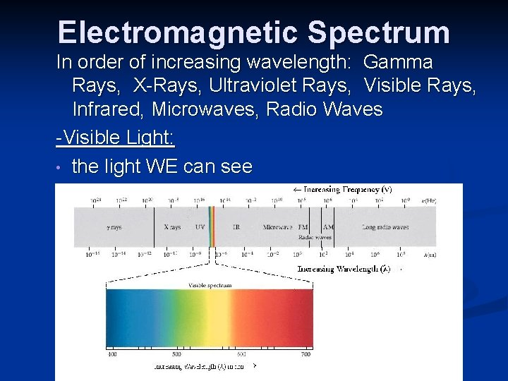 Electromagnetic Spectrum In order of increasing wavelength: Gamma Rays, X-Rays, Ultraviolet Rays, Visible Rays,