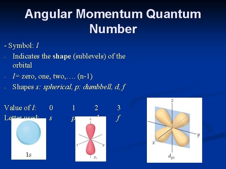 Angular Momentum Quantum Number - Symbol: l - Indicates the shape (sublevels) of the