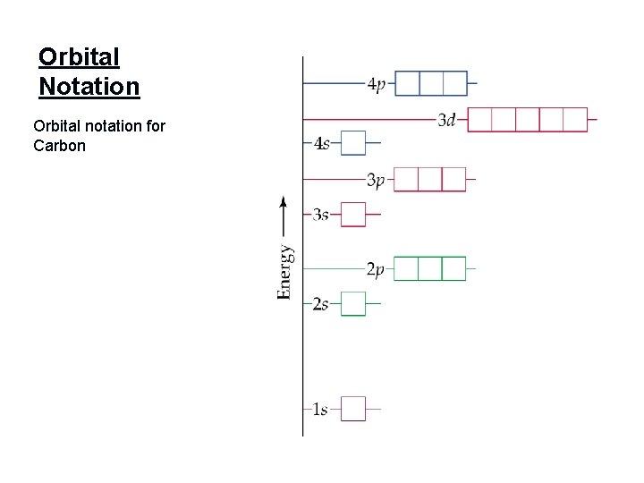 Orbital Notation Orbital notation for Carbon