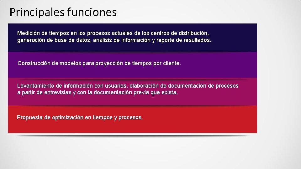 Principales funciones Medición de tiempos en los procesos actuales de los centros de distribución,