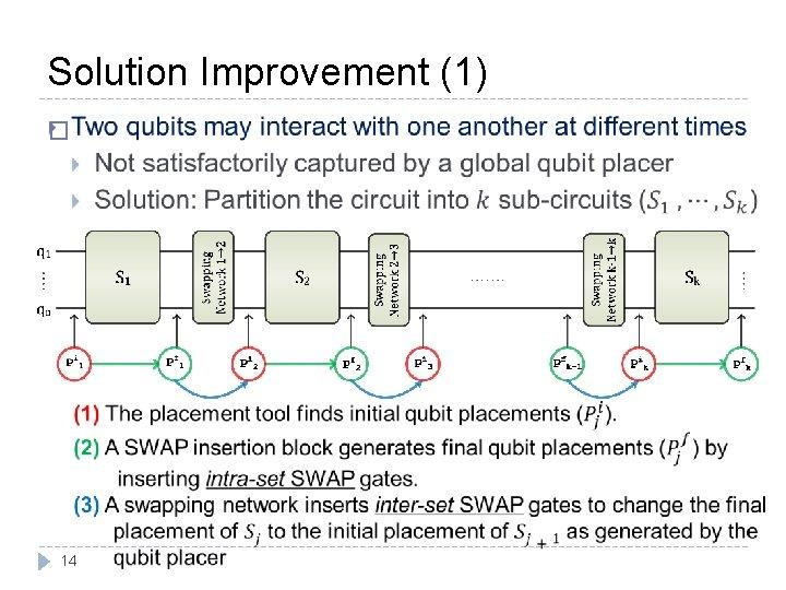 Solution Improvement (1) � 14