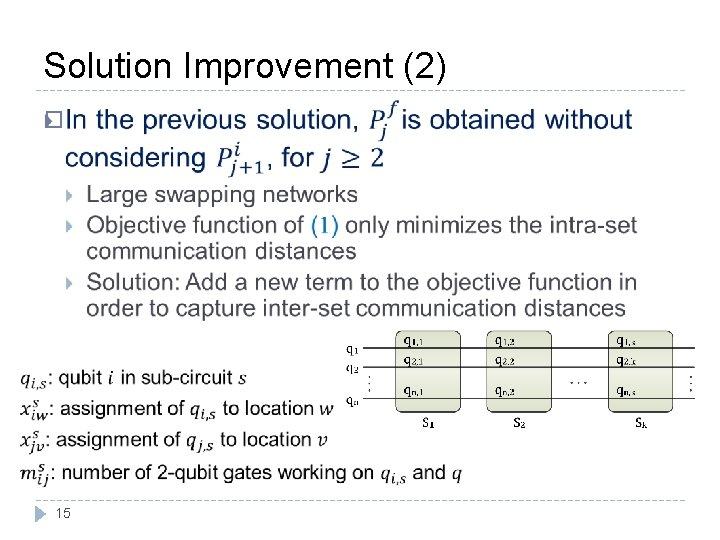 Solution Improvement (2) � 15