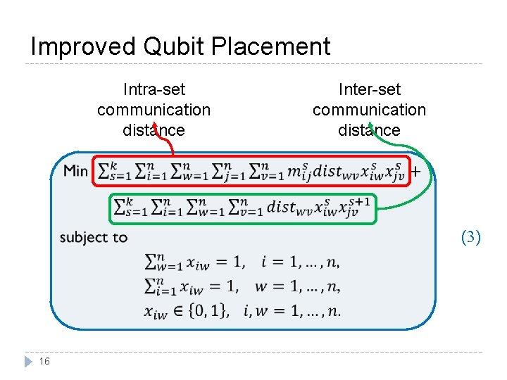 Improved Qubit Placement Intra-set communication distance Inter-set communication distance (3) 16