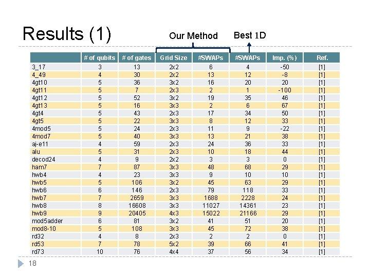 Results (1) 3_17 4_49 4 gt 10 4 gt 11 4 gt 12 4