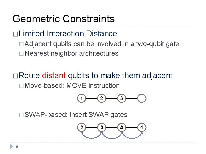 Geometric Constraints �Limited Interaction Distance � Adjacent qubits can be involved in a two-qubit