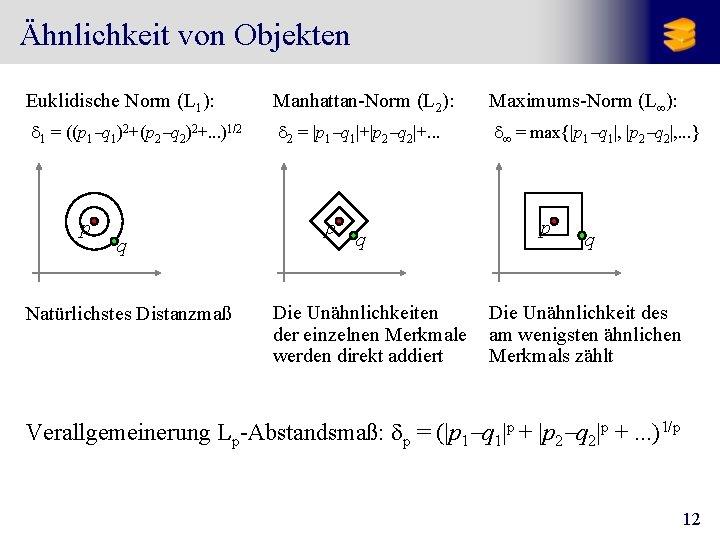 Ähnlichkeit von Objekten Euklidische Norm (L 1): Manhattan-Norm (L 2): Maximums-Norm (L¥): d 1