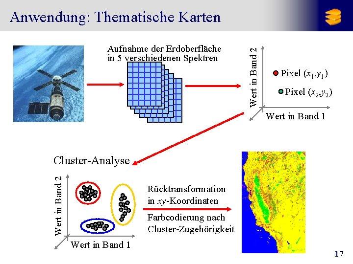 Aufnahme der Erdoberfläche in 5 verschiedenen Spektren Wert in Band 2 Anwendung: Thematische Karten