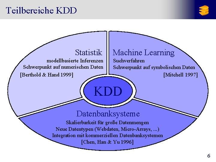 Teilbereiche KDD Statistik modellbasierte Inferenzen Schwerpunkt auf numerischen Daten [Berthold & Hand 1999] Machine
