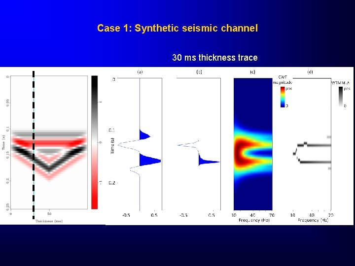 Case 1: Synthetic seismic channel 30 ms thickness trace