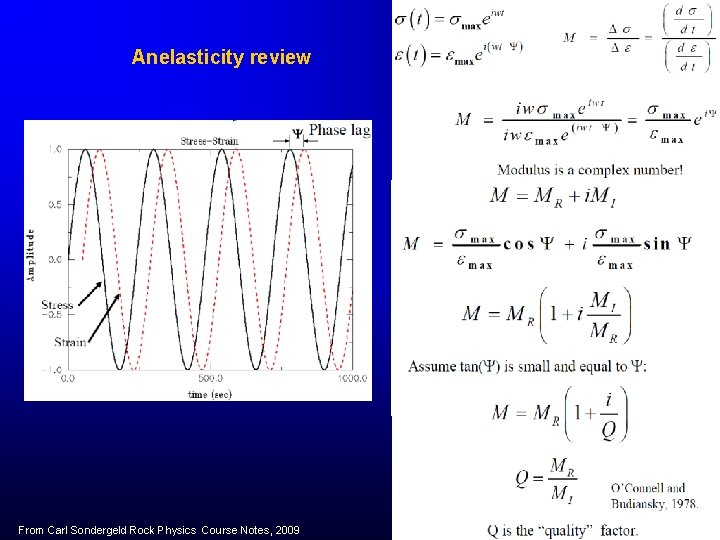 Anelasticity review From Carl Sondergeld Rock Physics Course Notes, 2009