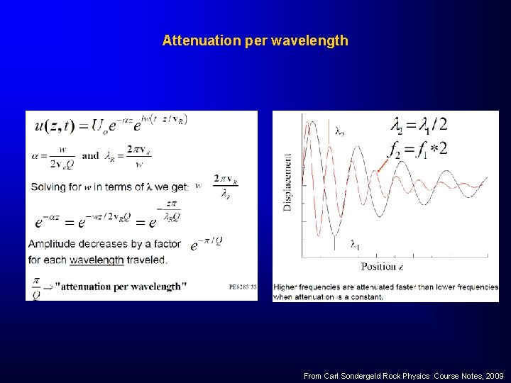 Attenuation per wavelength From Carl Sondergeld Rock Physics Course Notes, 2009