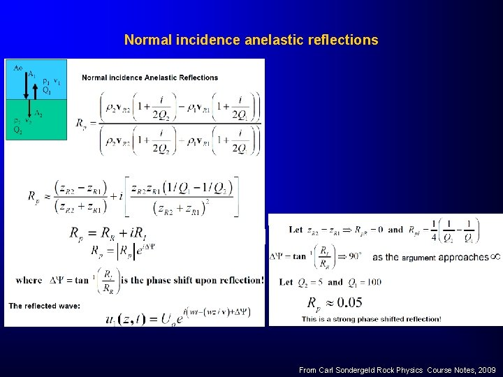 Normal incidence anelastic reflections From Carl Sondergeld Rock Physics Course Notes, 2009