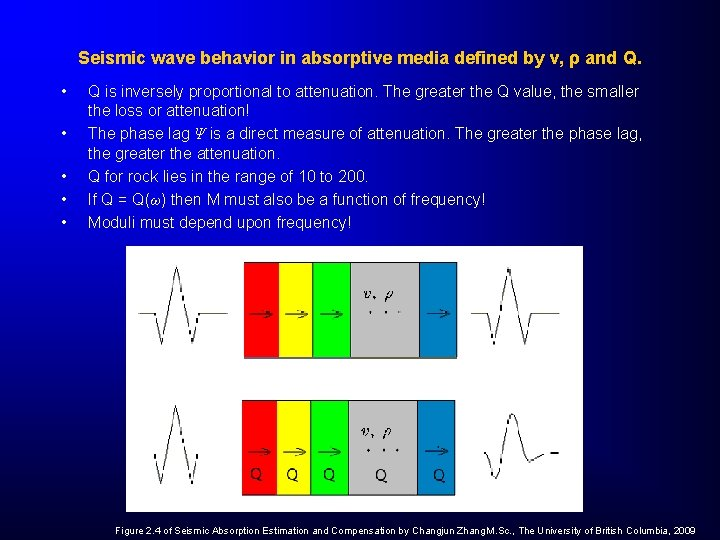 Seismic wave behavior in absorptive media defined by v, ρ and Q. • •