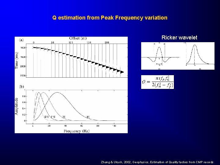 Q estimation from Peak Frequency variation Ricker wavelet Zhang & Ulrych, 2002, Geophysics, Estimation