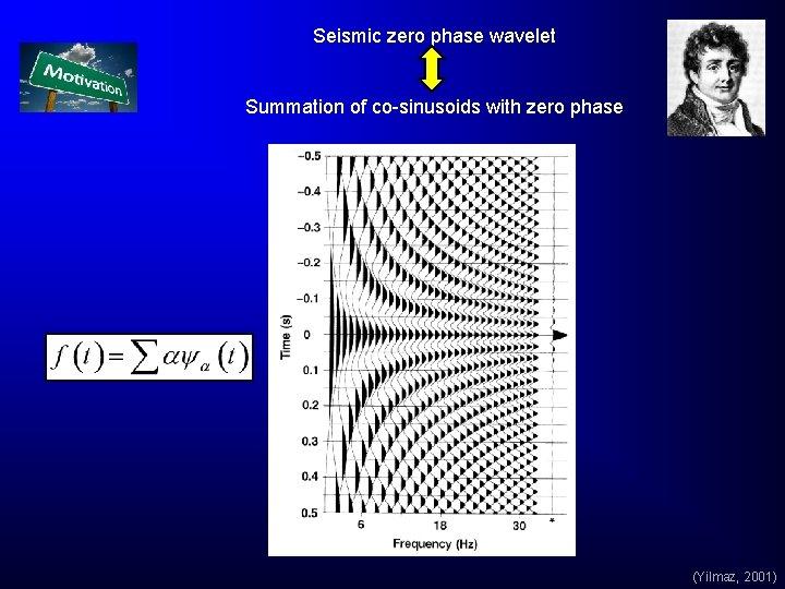 Seismic zero phase wavelet Summation of co-sinusoids with zero phase (Yilmaz, 2001)