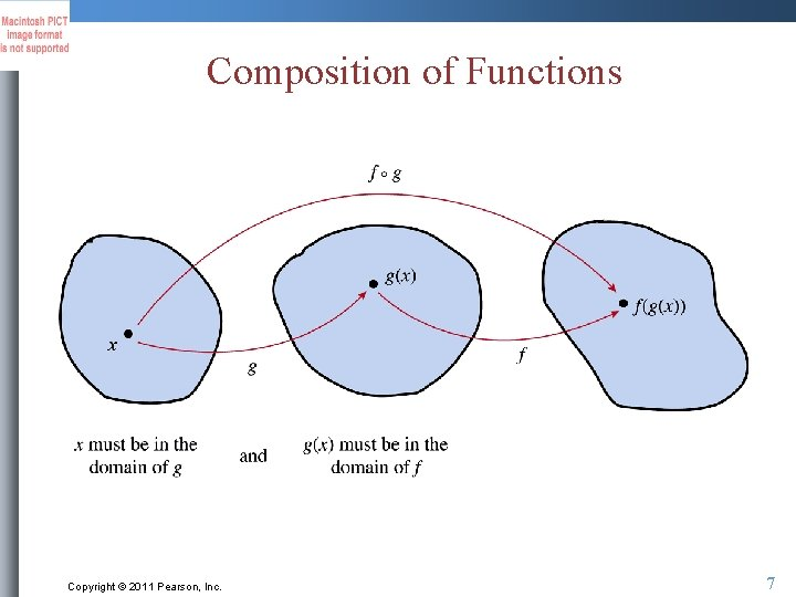 Composition of Functions Copyright © 2011 Pearson, Inc. 7