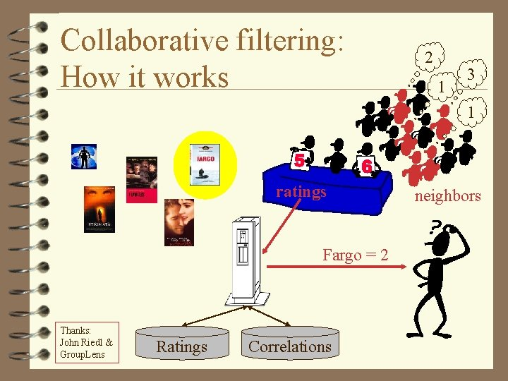 Collaborative filtering: How it works 2 1 3 1 ratings Fargo = 2 Thanks: