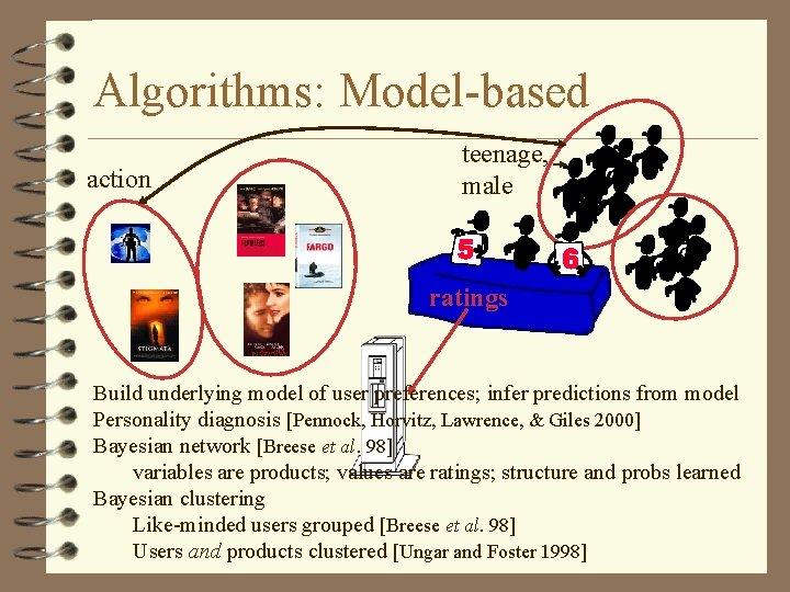 Algorithms: Model-based action teenage, male ratings Build underlying model of user preferences; infer predictions