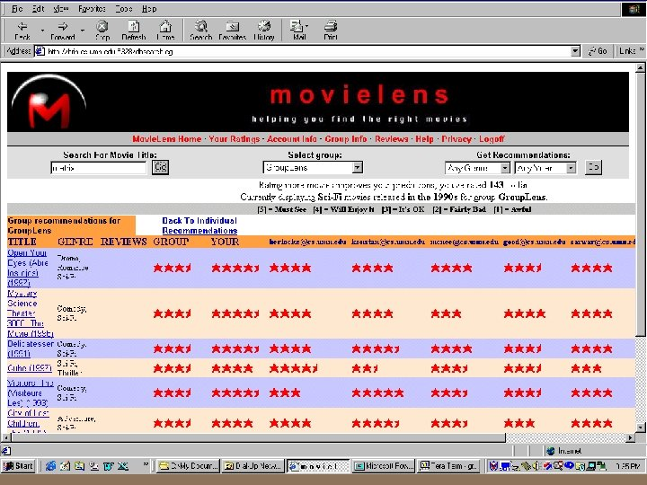 Multiuser, from movielens
