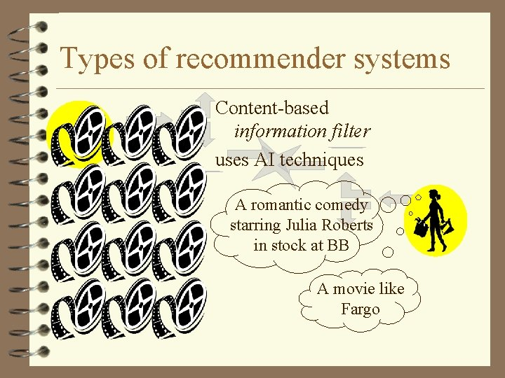 Types of recommender systems Content-based information filter uses AI techniques A romantic comedy starring