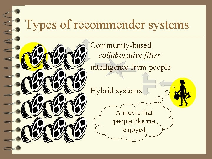 Types of recommender systems Community-based collaborative filter intelligence from people Hybrid systems A movie