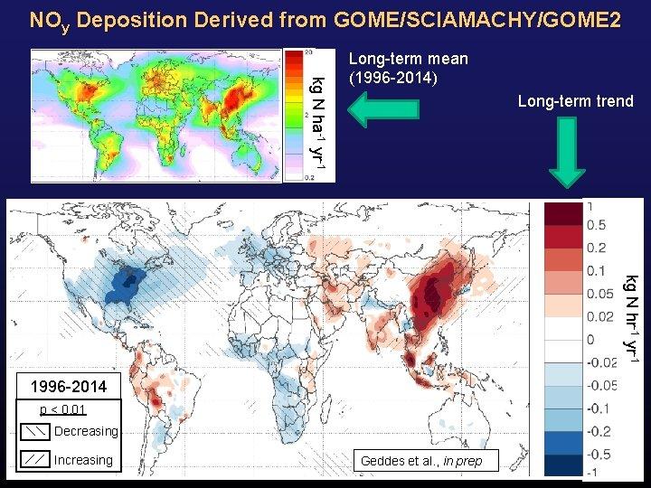 NOy Deposition Derived from GOME/SCIAMACHY/GOME 2 kg N ha-1 yr-1 Long-term mean (1996 -2014)