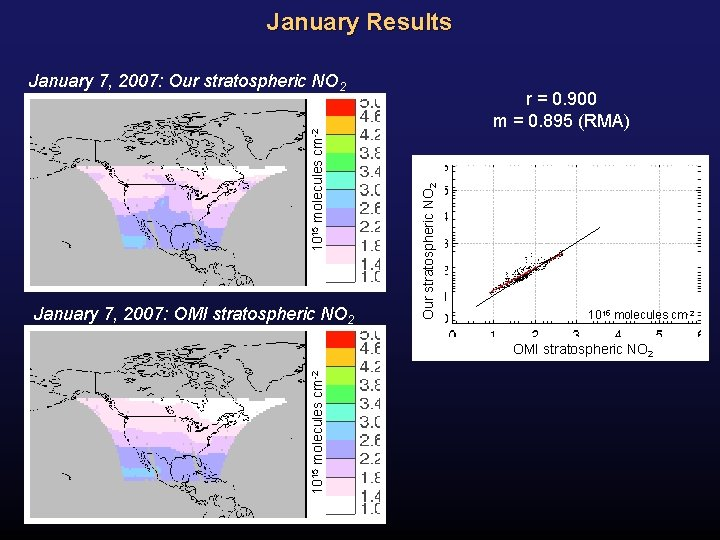 January Results January 7, 2007: OMI stratospheric NO 2 r = 0. 900 m