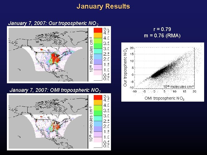 January Results January 7, 2007: OMI tropospheric NO 2 r = 0. 79 m