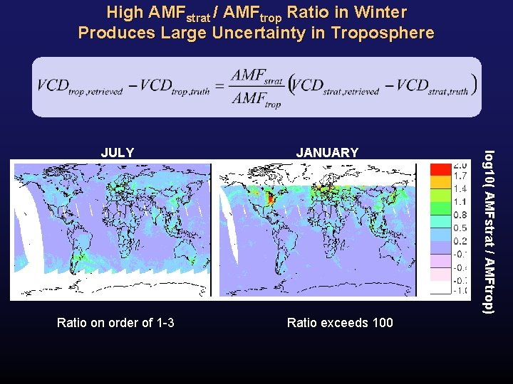 High AMFstrat / AMFtrop Ratio in Winter Produces Large Uncertainty in Troposphere Ratio on